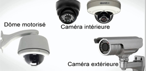 Installations of security and surveillance